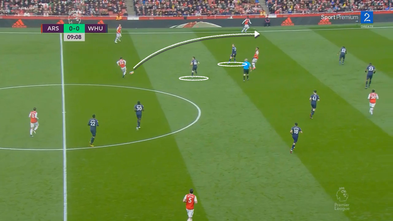 annotated_Arsenal_vs_WestHam_United-0001