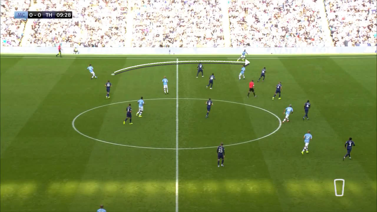 annotated_ManchesterCity22TottenhamHotspur-0002