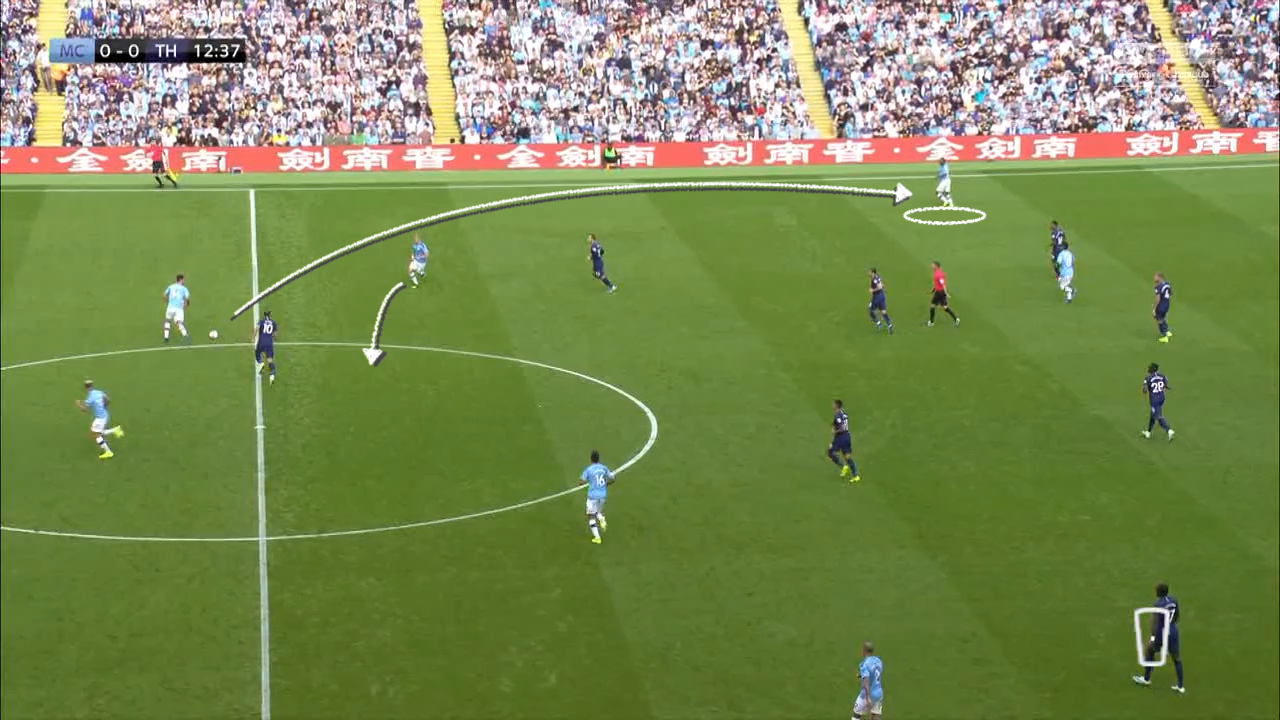 annotated_ManchesterCity22TottenhamHotspur-0004