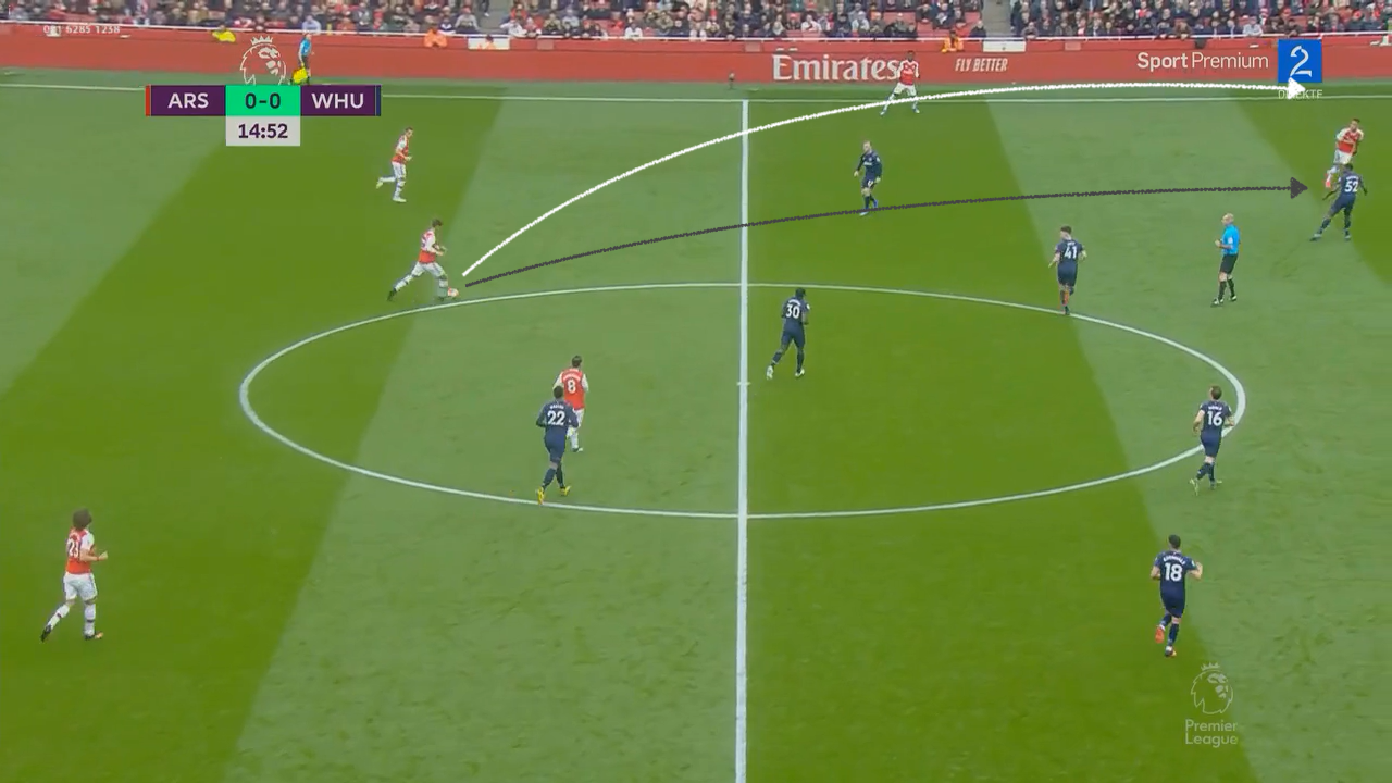 annotated_Arsenal_vs_WestHam_United-0002