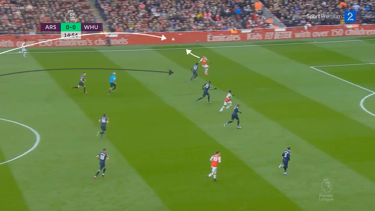 annotated_Arsenal_vs_WestHam_United-0003